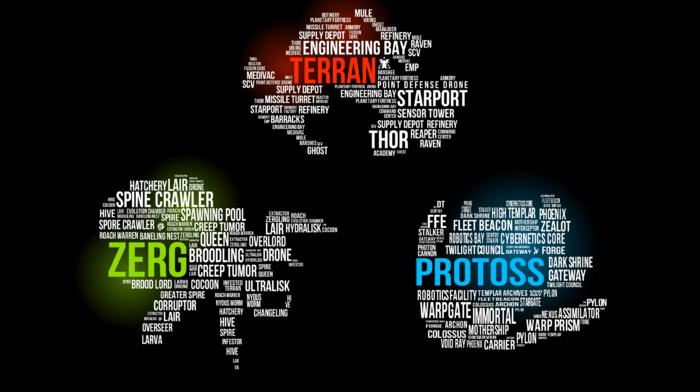 StarCraft, Starcraft II, типография