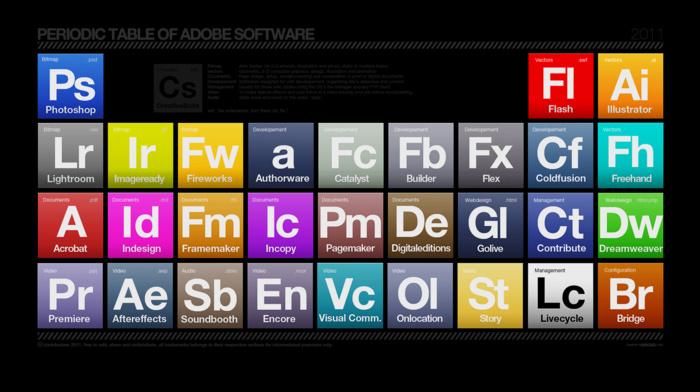 periodic table, Adobe Illustrator, Adobe Photoshop, Dreamweaver, black