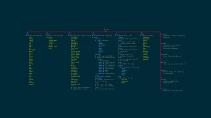 Unix, operating systems, Ubuntu