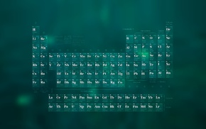 science, periodic table