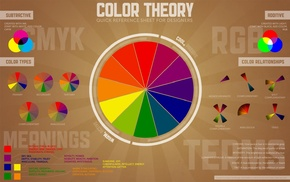 color wheel, typography, CMYK, colorful, diagrams, circle