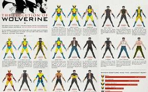 Wolverine, history, X, Men