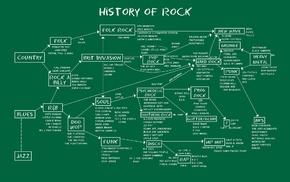 rock and roll, School Of Rock, diagrams