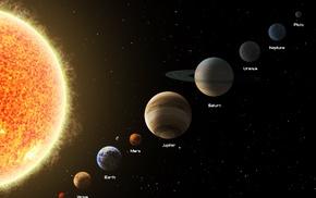 Solar System, Mercury, Uranus, Earth, Mars, Jupiter