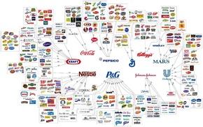 brands, Poison, Coca, Cola, Pepsi, Mars