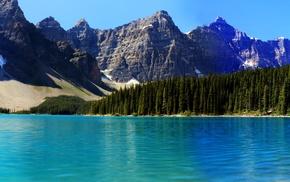 water, sky, mountains, lake, trees