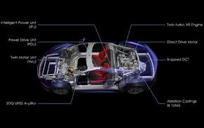 infographics, Acura NSX 2017, acura, Acura NSX, car